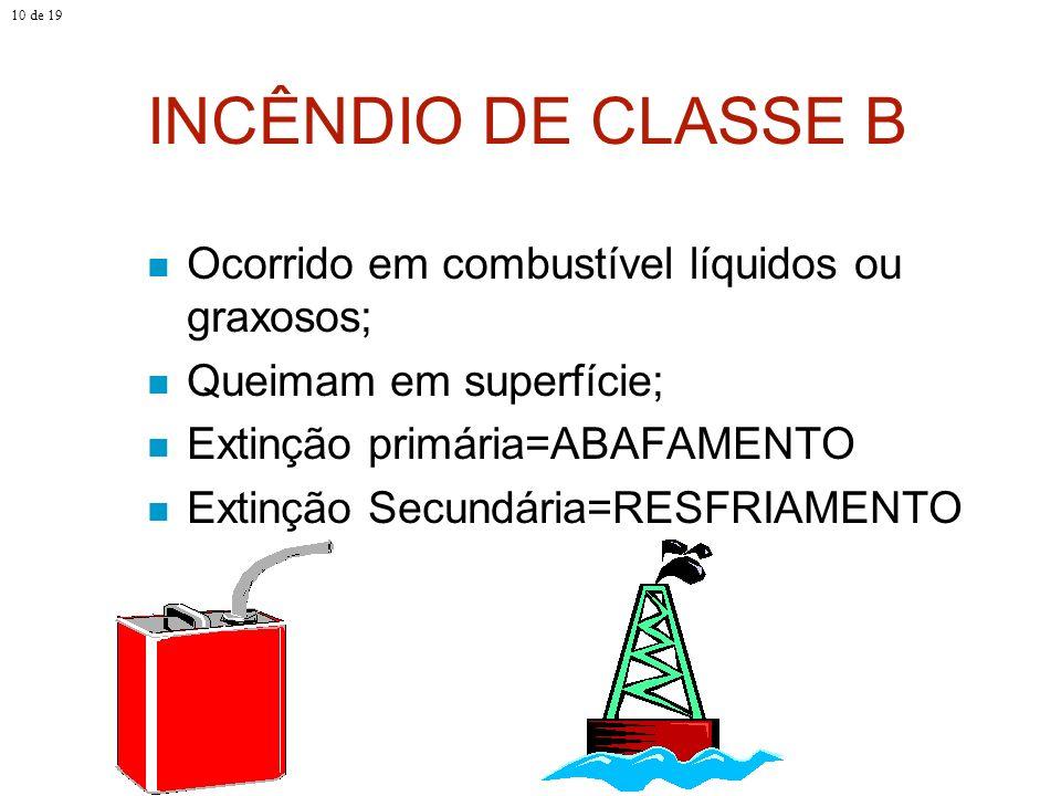 INCÊNDIO DE CLASSE B Ocorrido em combustível líquidos ou graxosos;