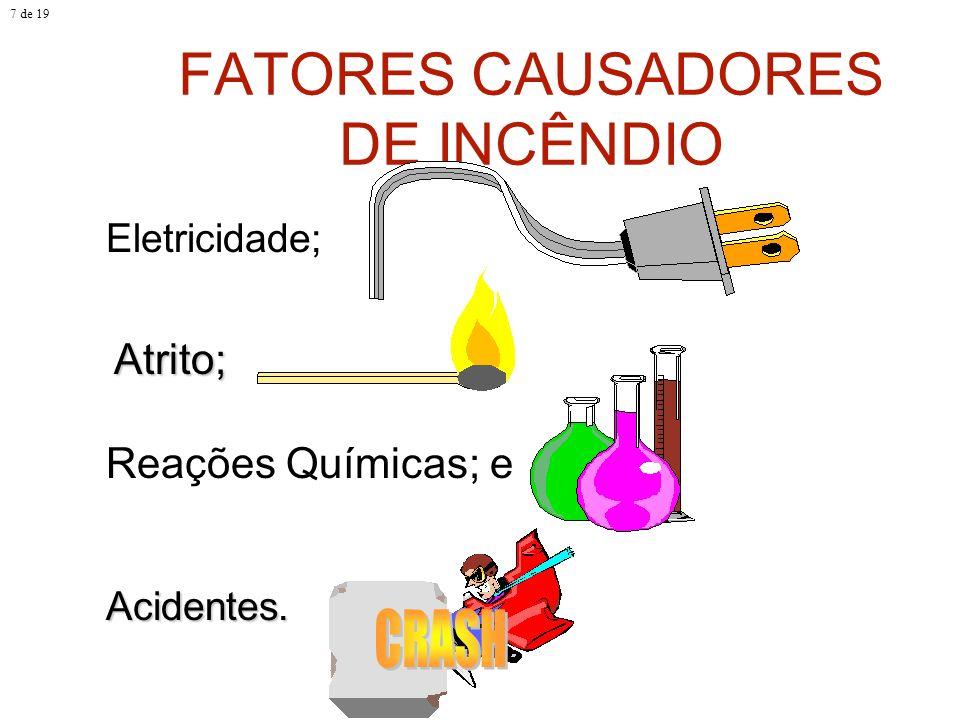 FATORES CAUSADORES DE INCÊNDIO