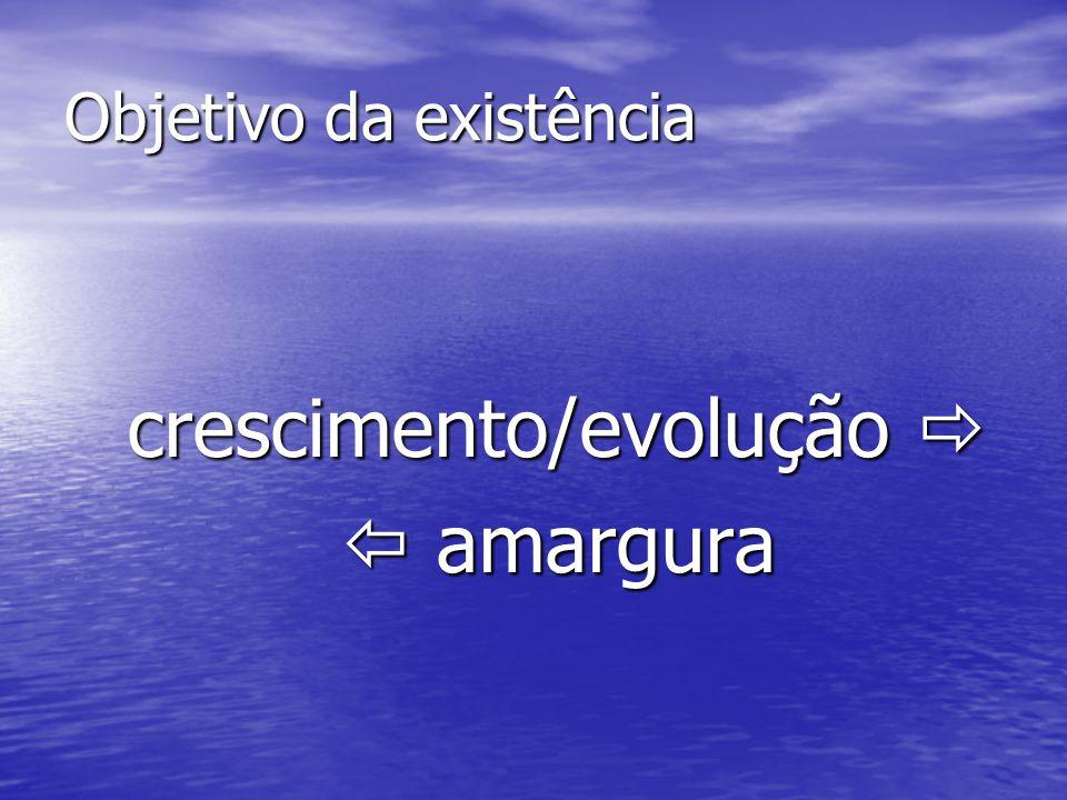 Objetivo da existência