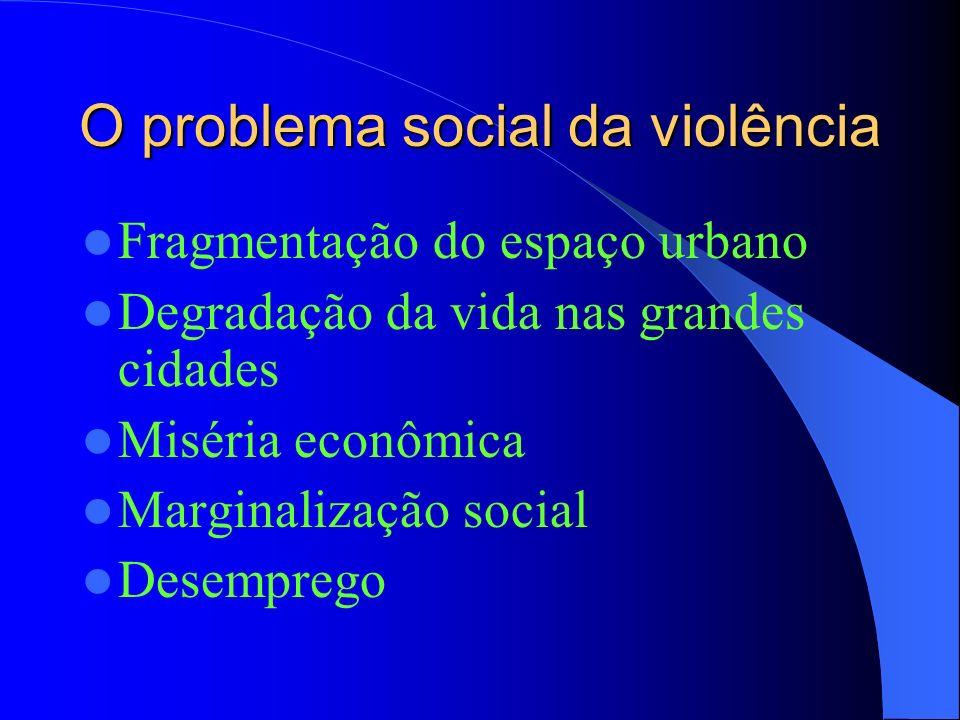 O problema social da violência