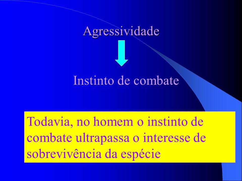 Agressividade Instinto de combate.