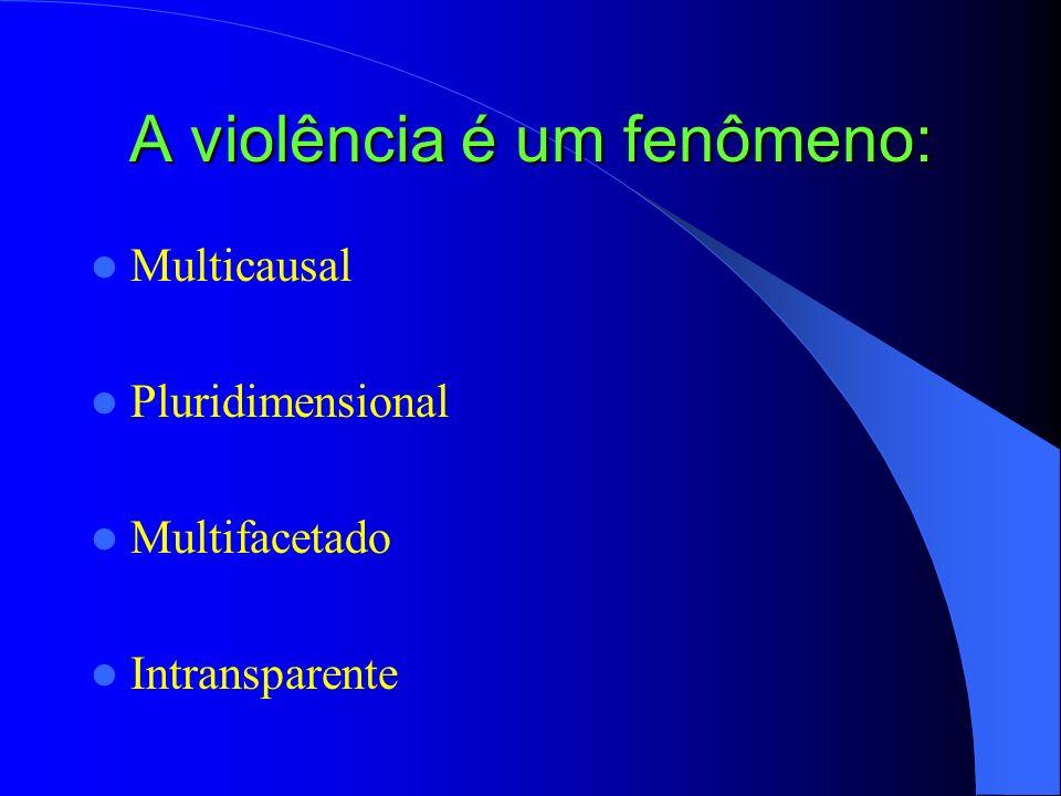 A violência é um fenômeno: