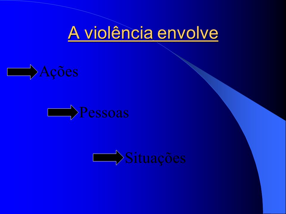 A violência envolve Ações Pessoas Situações
