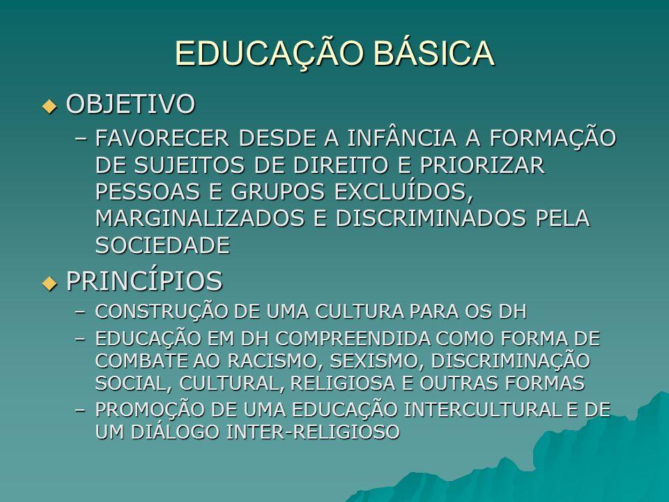 EDUCAÇÃO BÁSICA OBJETIVO PRINCÍPIOS