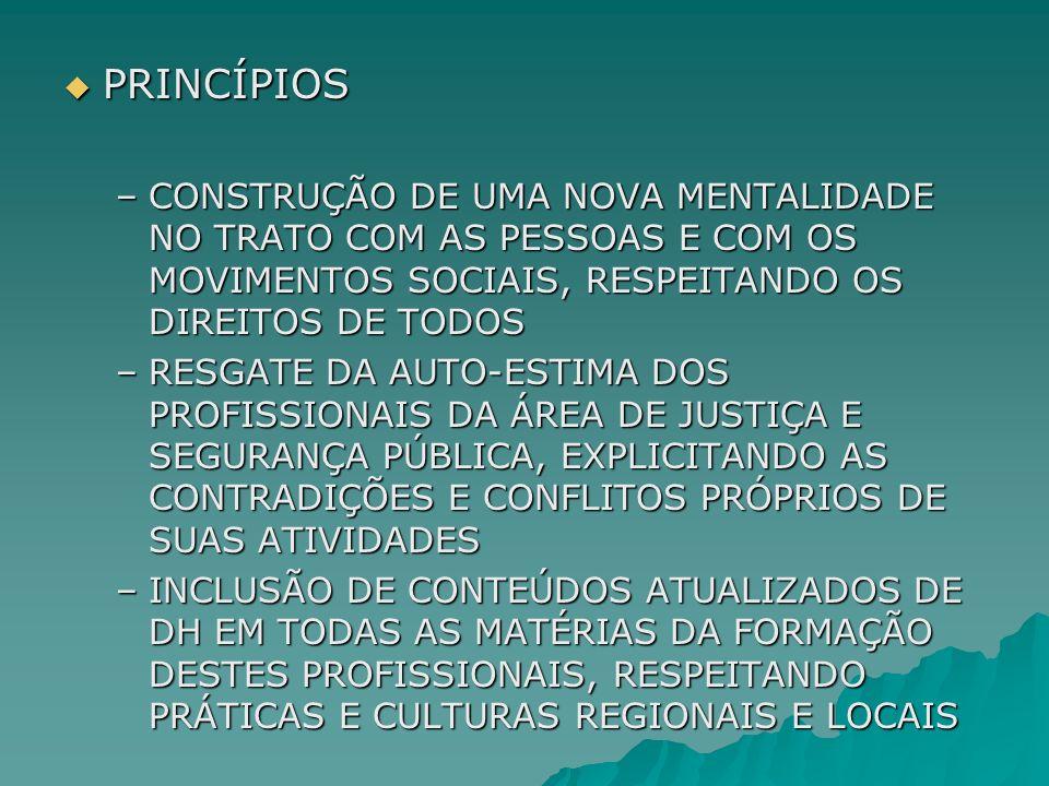 PRINCÍPIOS CONSTRUÇÃO DE UMA NOVA MENTALIDADE NO TRATO COM AS PESSOAS E COM OS MOVIMENTOS SOCIAIS, RESPEITANDO OS DIREITOS DE TODOS.