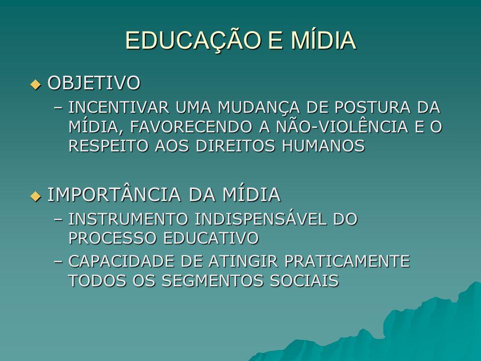 EDUCAÇÃO E MÍDIA OBJETIVO IMPORTÂNCIA DA MÍDIA