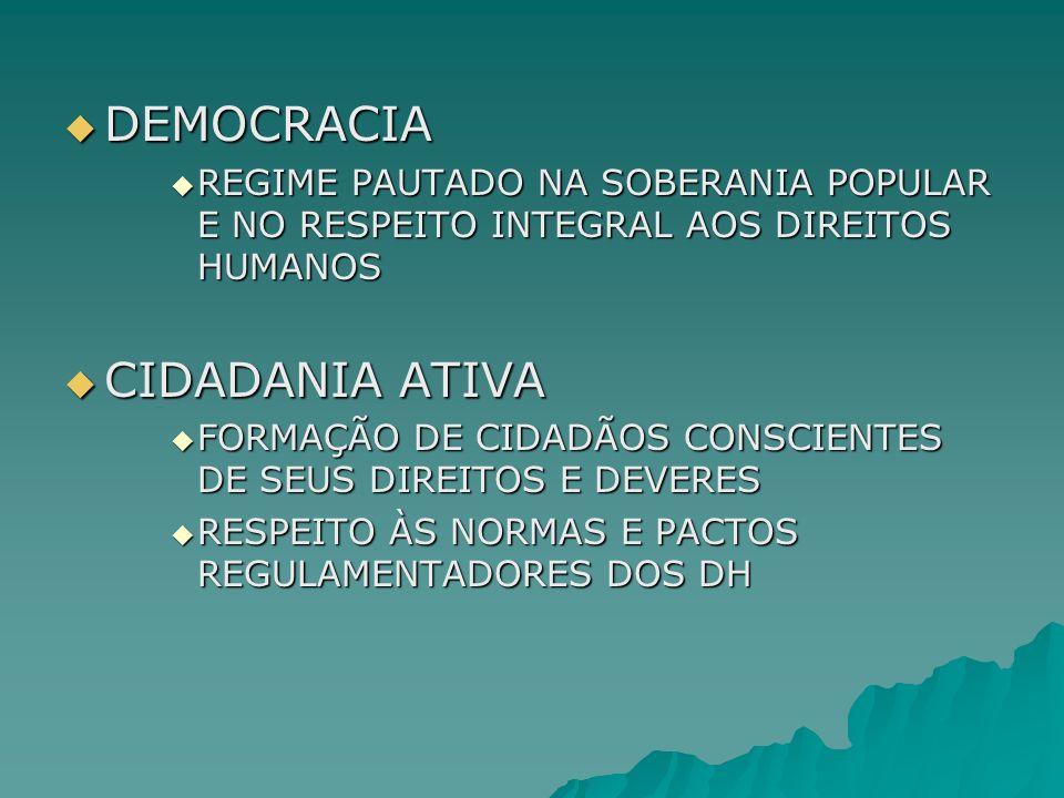 DEMOCRACIA CIDADANIA ATIVA