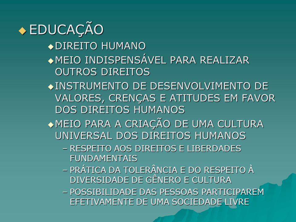 EDUCAÇÃO DIREITO HUMANO