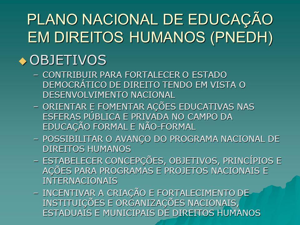 PLANO NACIONAL DE EDUCAÇÃO EM DIREITOS HUMANOS (PNEDH)