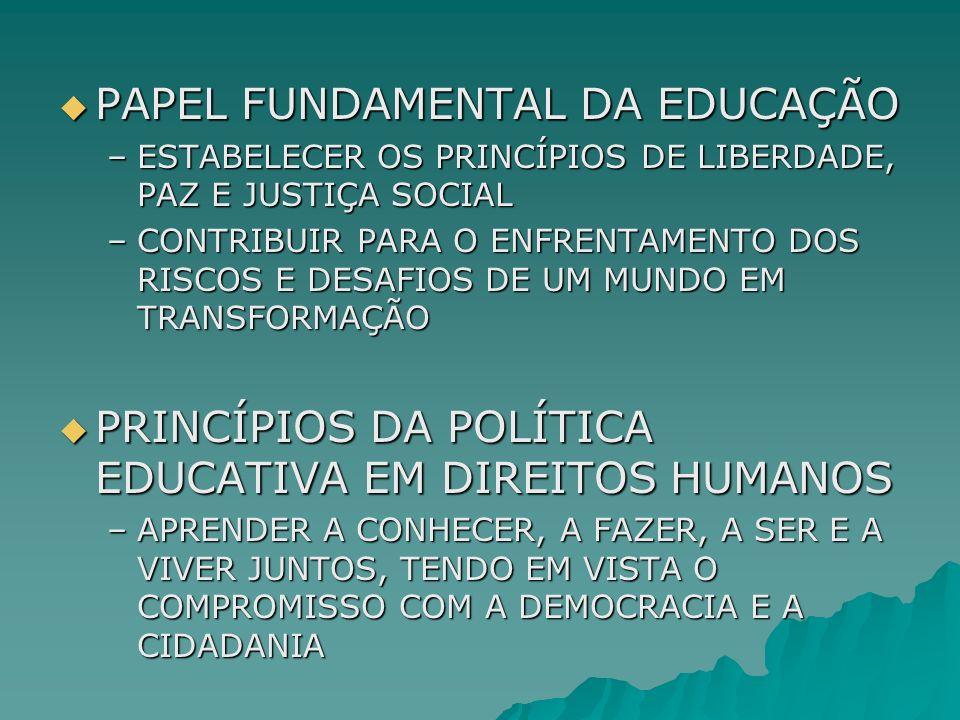 PAPEL FUNDAMENTAL DA EDUCAÇÃO
