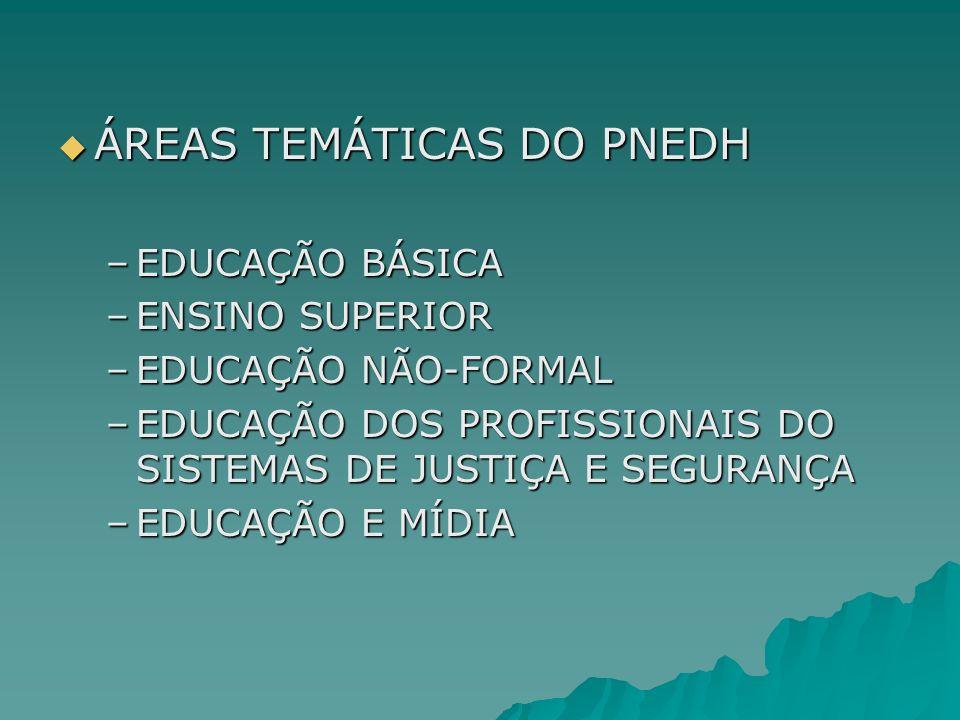 ÁREAS TEMÁTICAS DO PNEDH