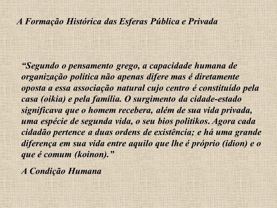 A Formação Histórica das Esferas Pública e Privada