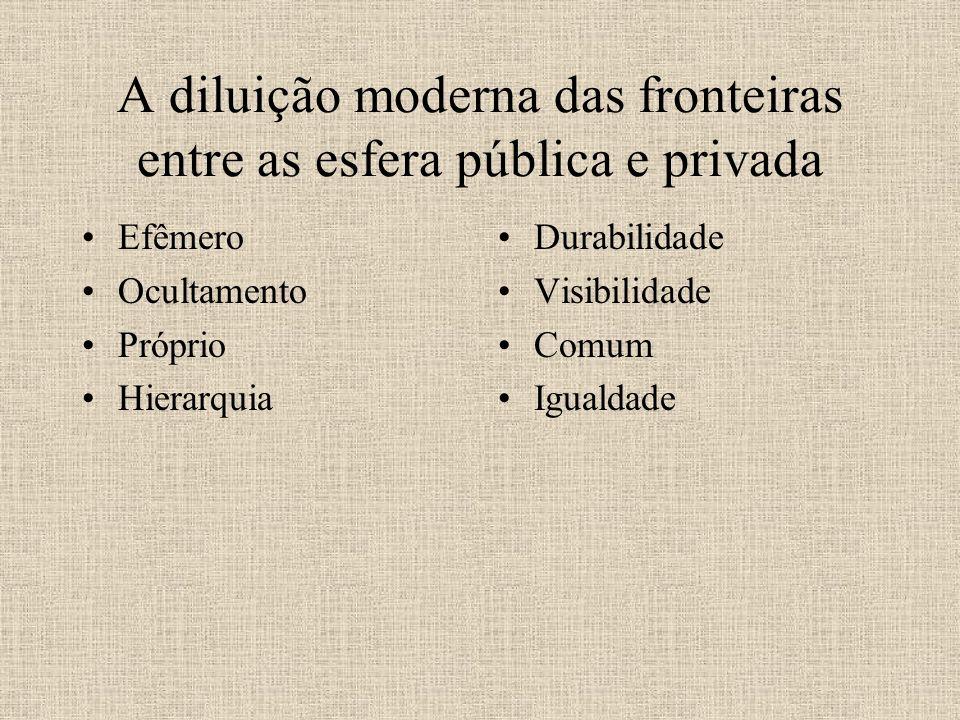 A diluição moderna das fronteiras entre as esfera pública e privada