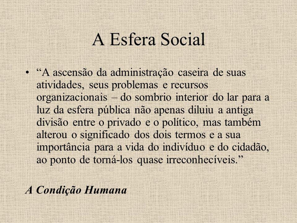 A Esfera Social