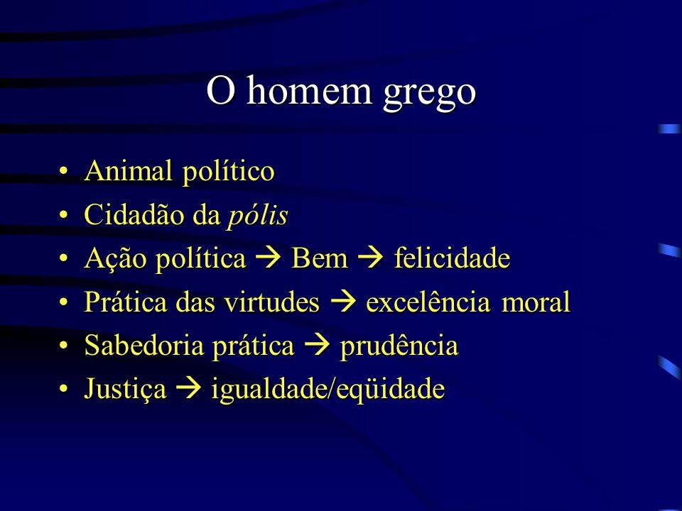O homem grego Animal político Cidadão da pólis