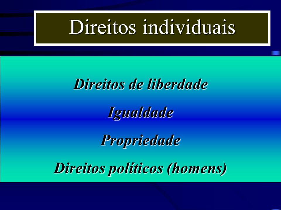 Direitos políticos (homens)