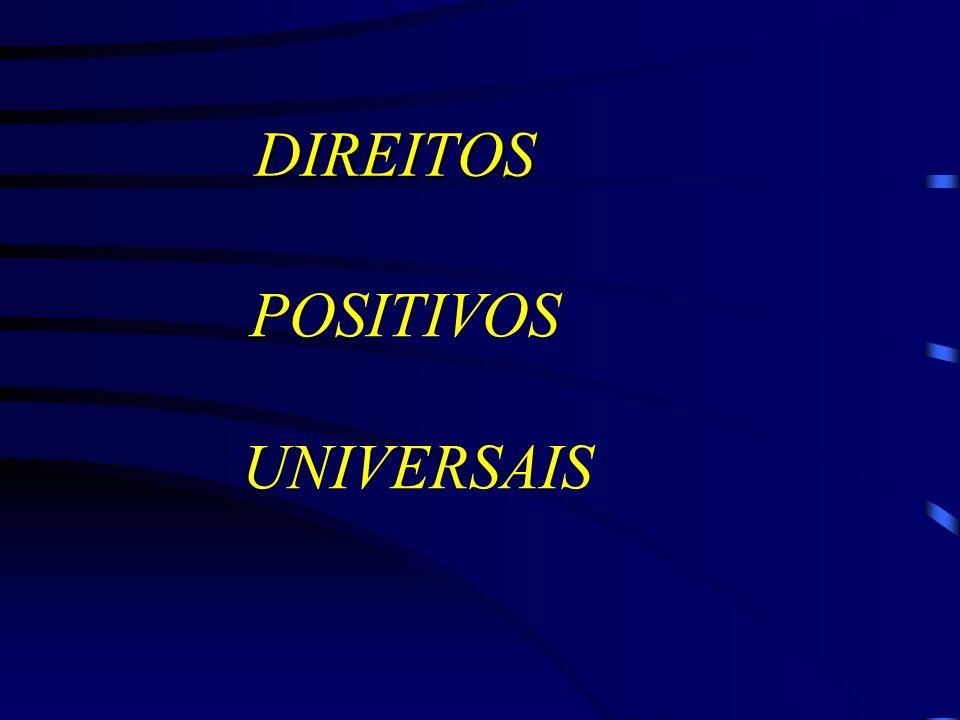 DIREITOS POSITIVOS UNIVERSAIS