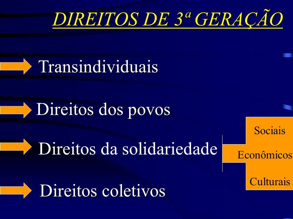 DIREITOS DE 3ª GERAÇÃO Transindividuais Direitos dos povos
