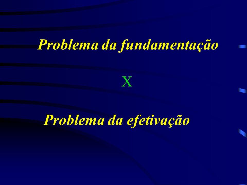 Problema da fundamentação