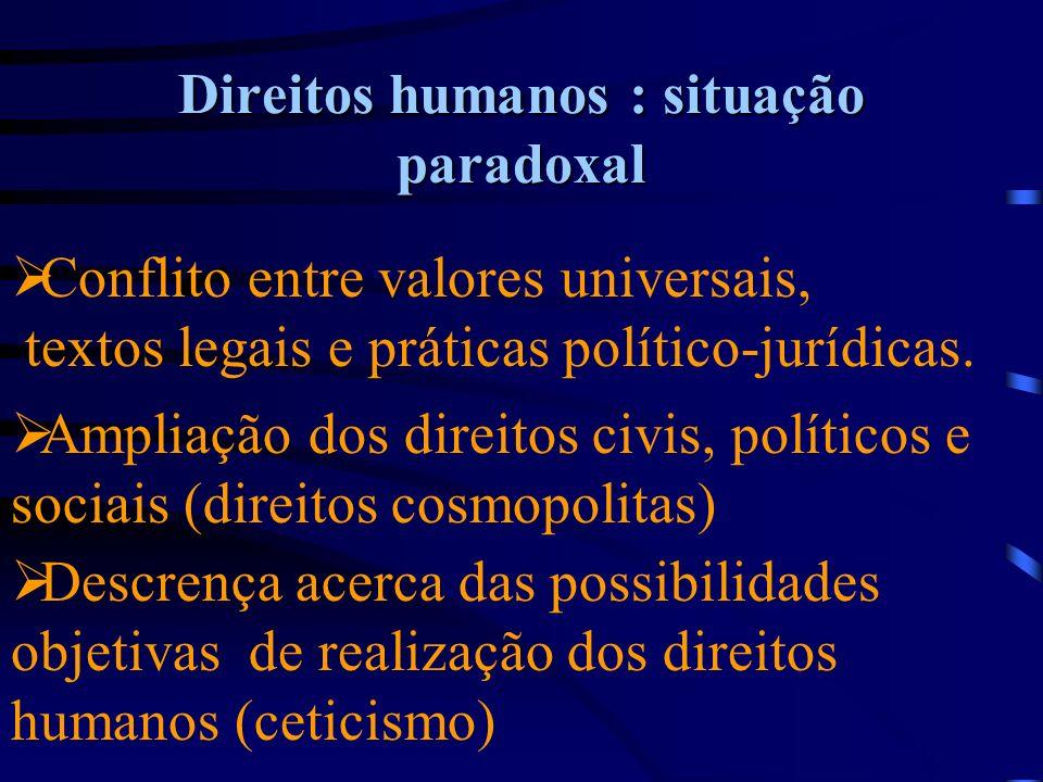 Direitos humanos : situação paradoxal