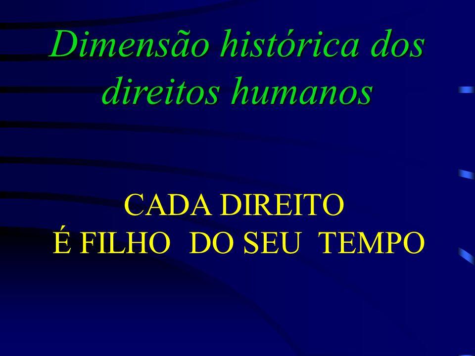 Dimensão histórica dos direitos humanos