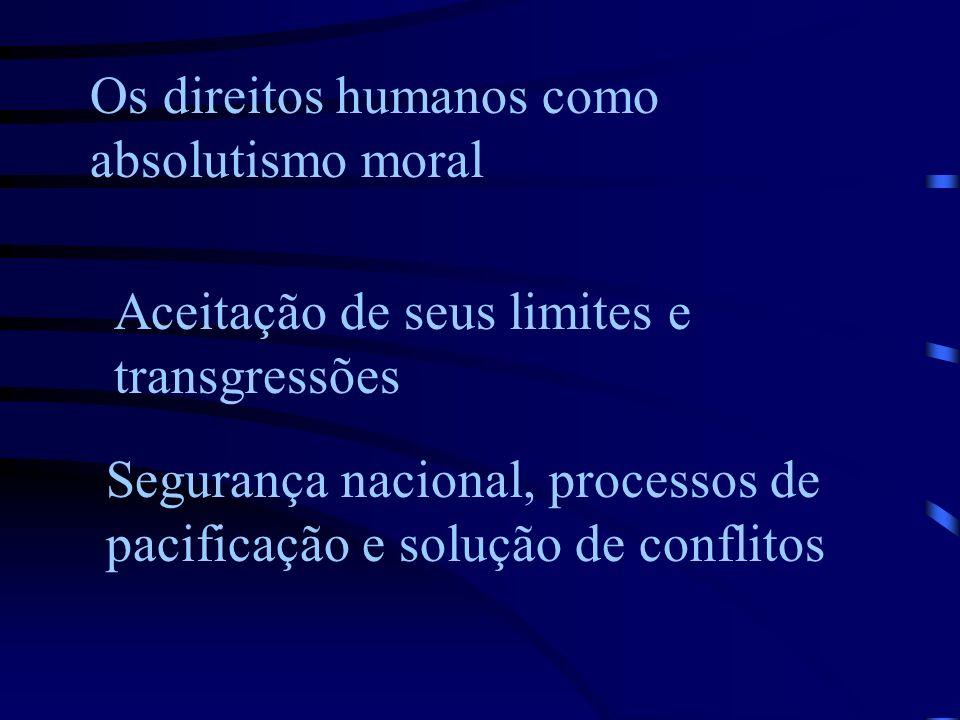 Os direitos humanos como absolutismo moral