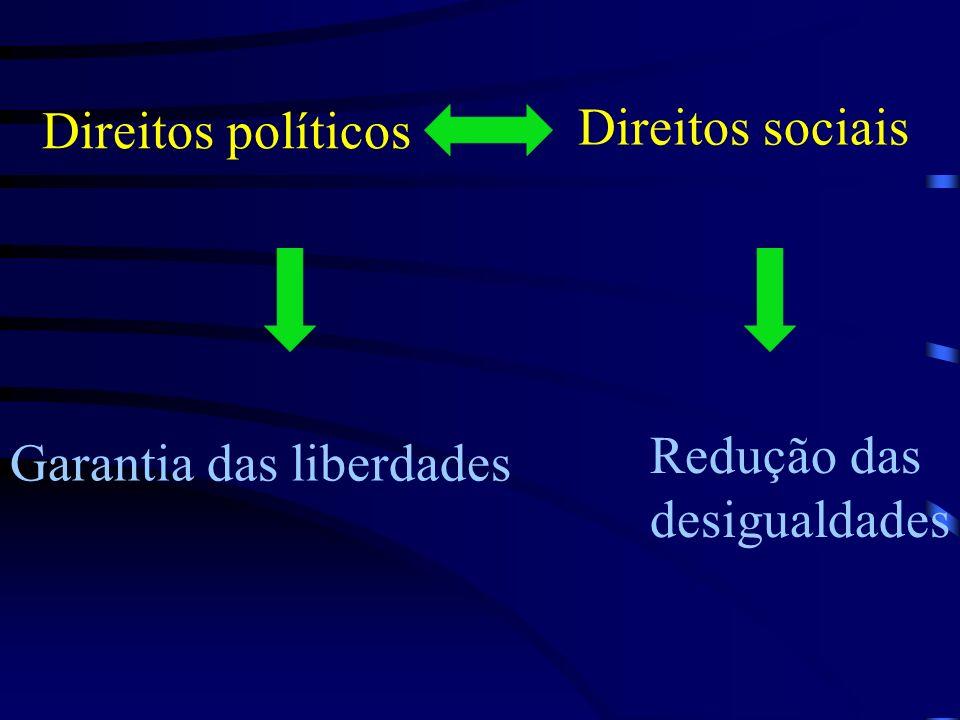 Direitos políticos Direitos sociais Redução das desigualdades Garantia das liberdades