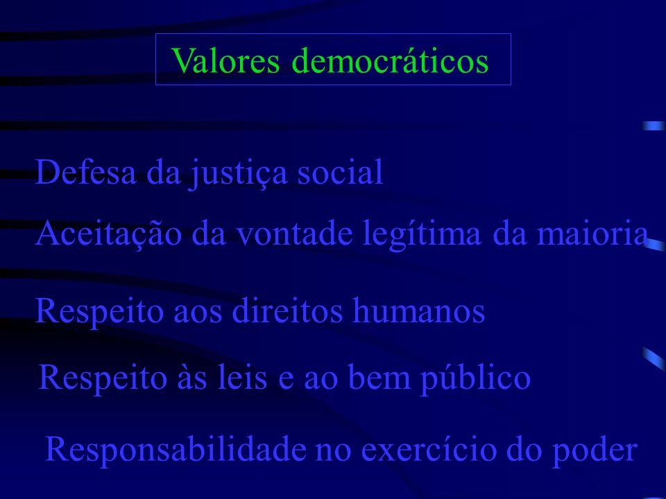 Valores democráticos Defesa da justiça social. Aceitação da vontade legítima da maioria. Respeito aos direitos humanos.