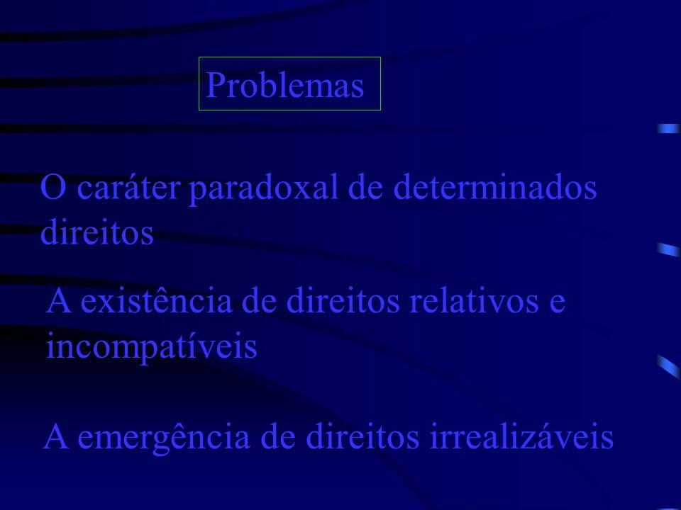 Problemas O caráter paradoxal de determinados direitos. A existência de direitos relativos e incompatíveis.