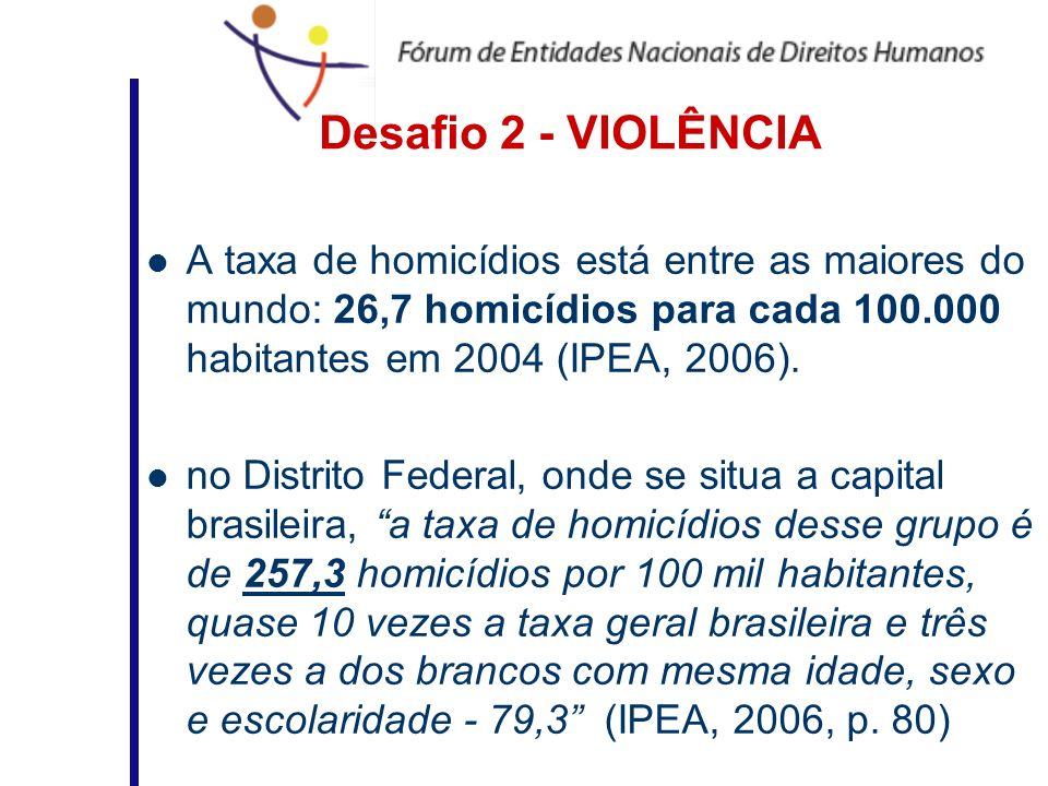 Desafio 2 - VIOLÊNCIA A taxa de homicídios está entre as maiores do mundo: 26,7 homicídios para cada 100.000 habitantes em 2004 (IPEA, 2006).
