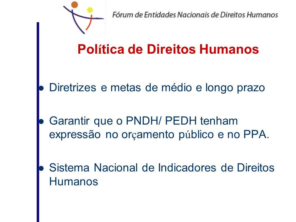 Política de Direitos Humanos