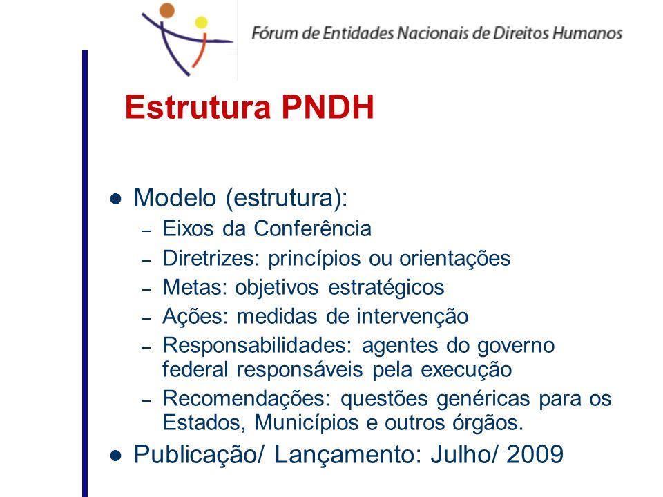 Estrutura PNDH Modelo (estrutura): Publicação/ Lançamento: Julho/ 2009