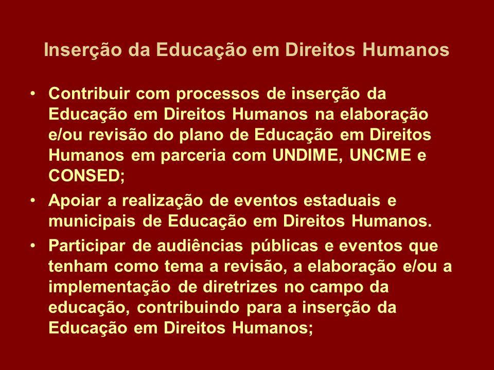 Inserção da Educação em Direitos Humanos
