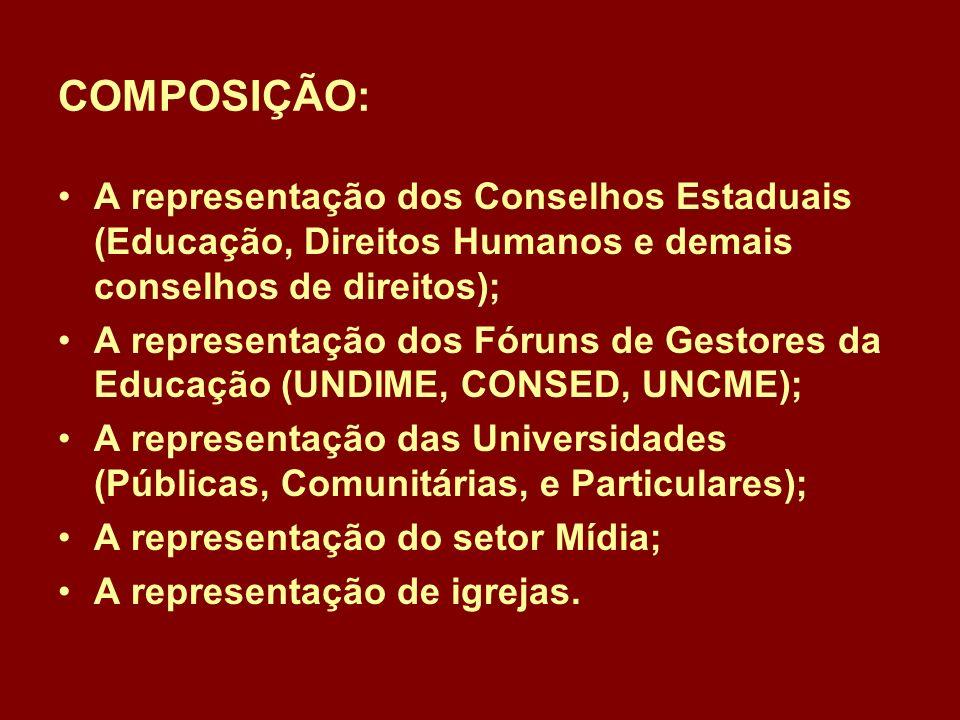 COMPOSIÇÃO: A representação dos Conselhos Estaduais (Educação, Direitos Humanos e demais conselhos de direitos);