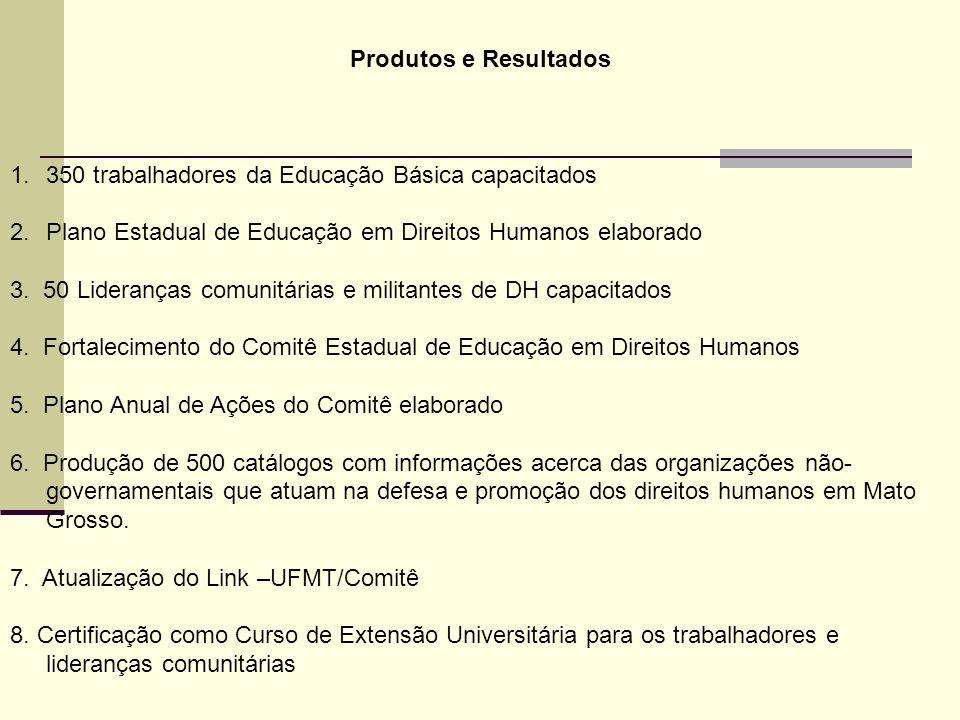 Produtos e Resultados 350 trabalhadores da Educação Básica capacitados. Plano Estadual de Educação em Direitos Humanos elaborado.