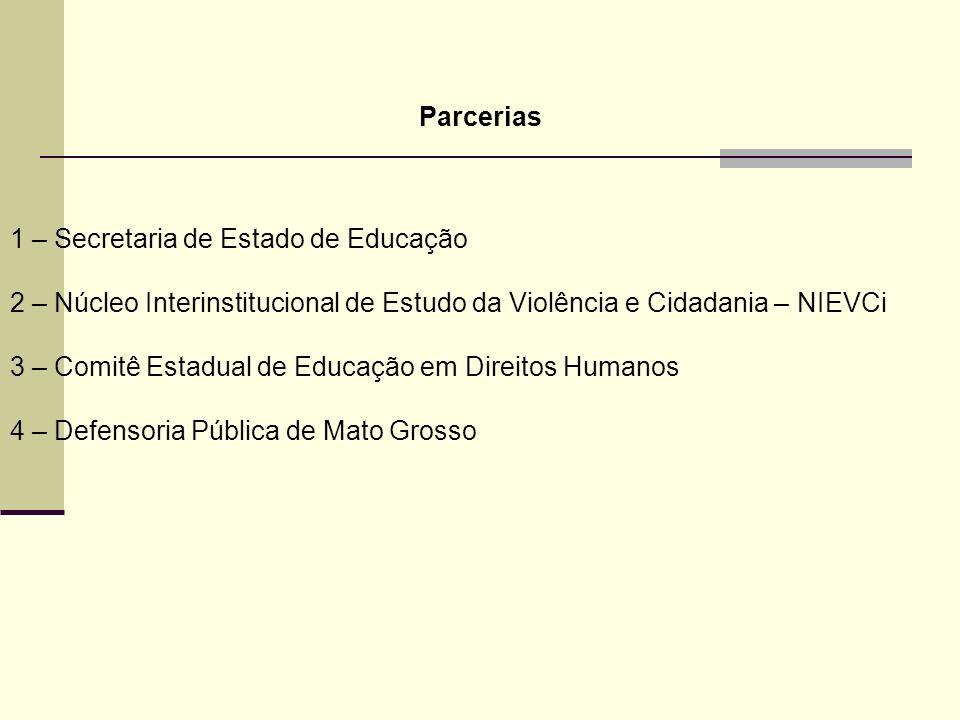 Parcerias 1 – Secretaria de Estado de Educação. 2 – Núcleo Interinstitucional de Estudo da Violência e Cidadania – NIEVCi.