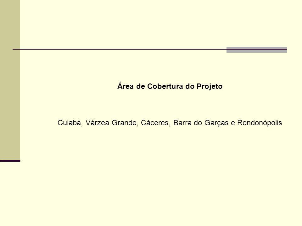 Área de Cobertura do Projeto