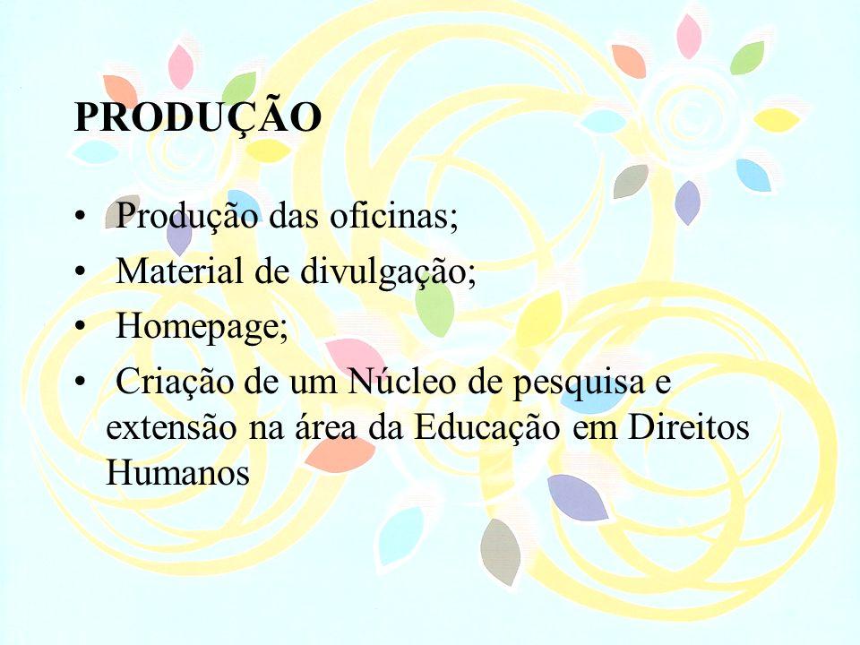 PRODUÇÃO Produção das oficinas; Material de divulgação; Homepage;