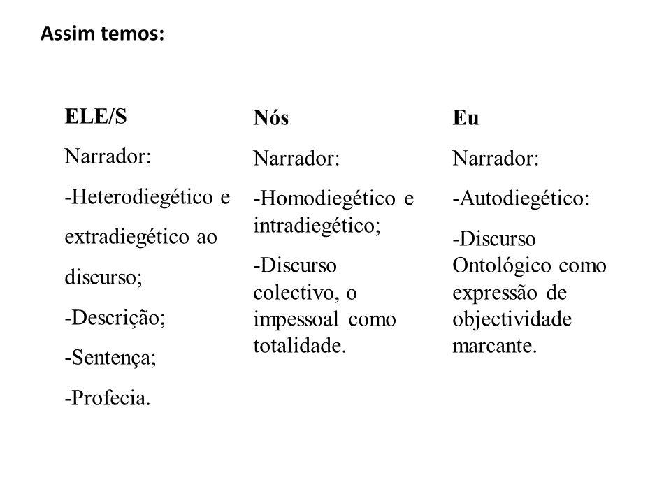 Assim temos: ELE/S. Narrador: -Heterodiegético e. extradiegético ao. discurso; -Descrição; -Sentença;