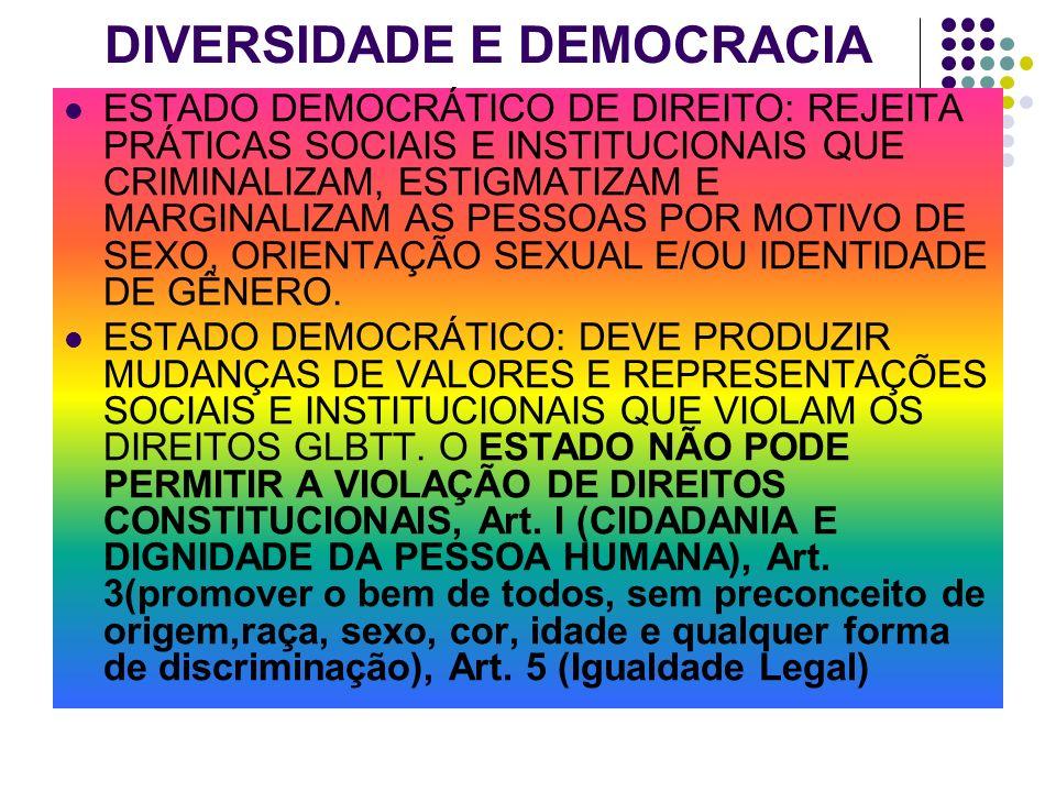 DIVERSIDADE E DEMOCRACIA