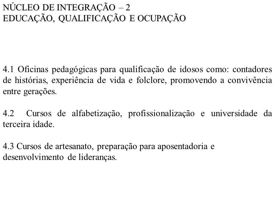 NÚCLEO DE INTEGRAÇÃO – 2 EDUCAÇÃO, QUALIFICAÇÃO E OCUPAÇÃO.
