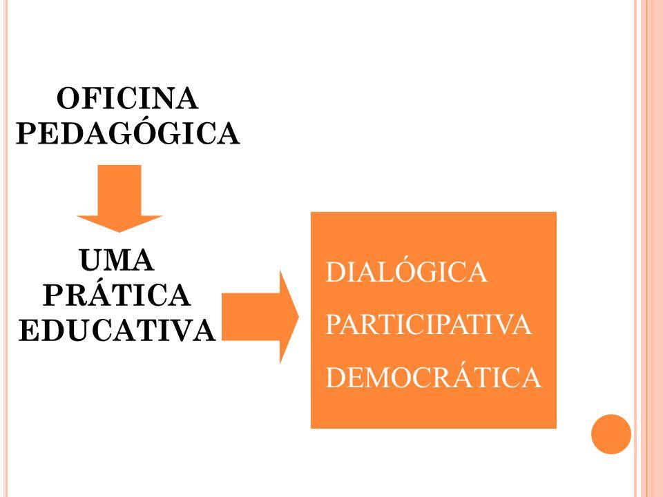 OFICINA PEDAGÓGICA DIALÓGICA PARTICIPATIVA DEMOCRÁTICA UMA PRÁTICA EDUCATIVA