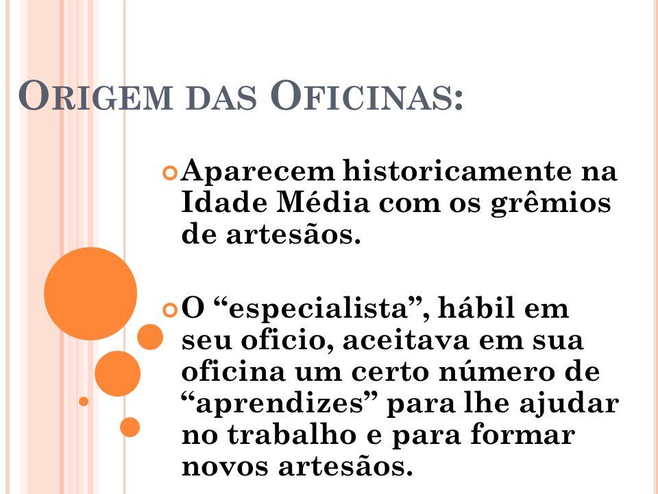 Origem das Oficinas: Aparecem historicamente na Idade Média com os grêmios de artesãos.