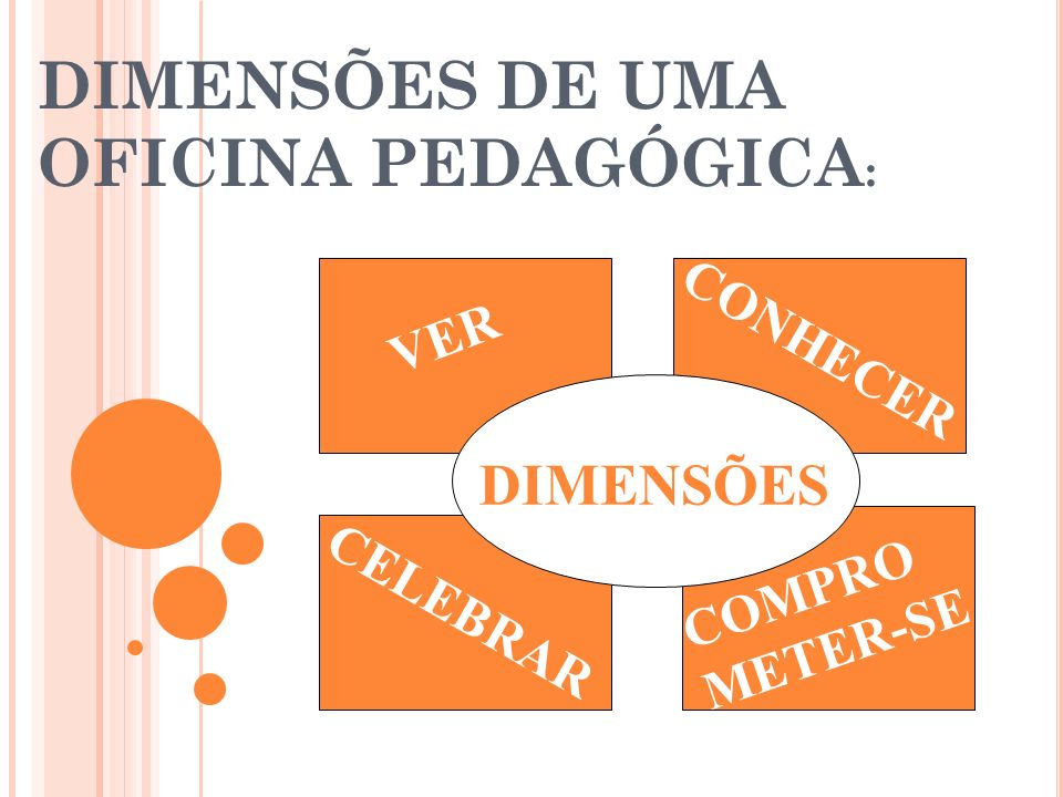 DIMENSÕES DE UMA OFICINA PEDAGÓGICA: