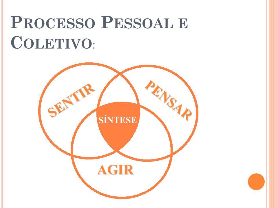 Processo Pessoal e Coletivo: