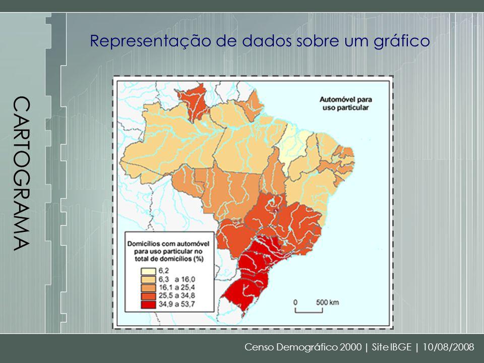 CARTOGRAMA Representação de dados sobre um gráfico
