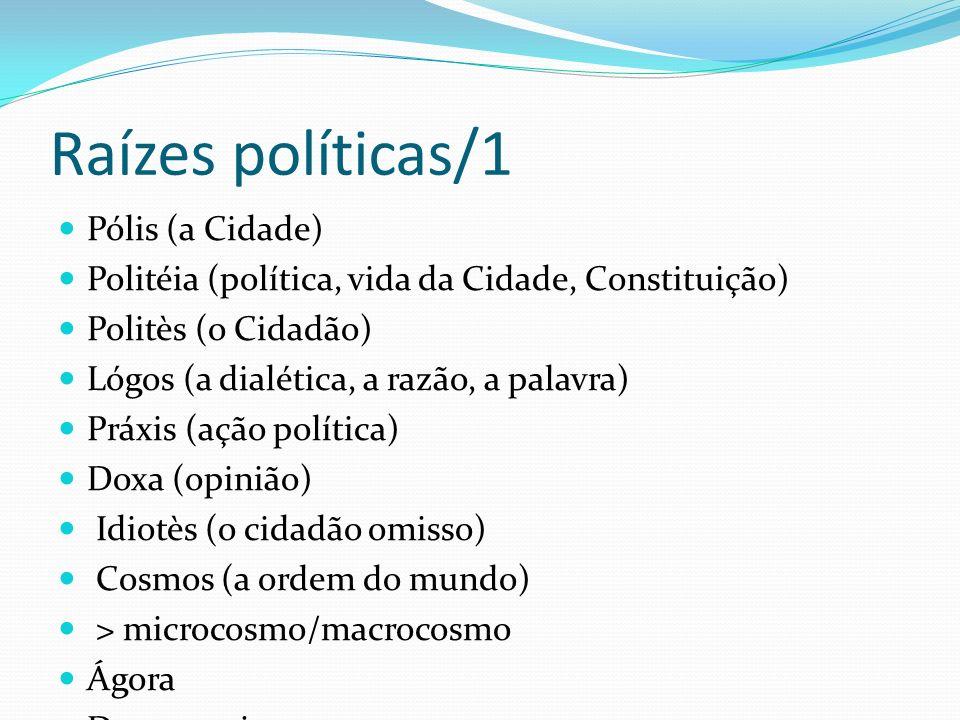 Raízes políticas/1 Pólis (a Cidade)