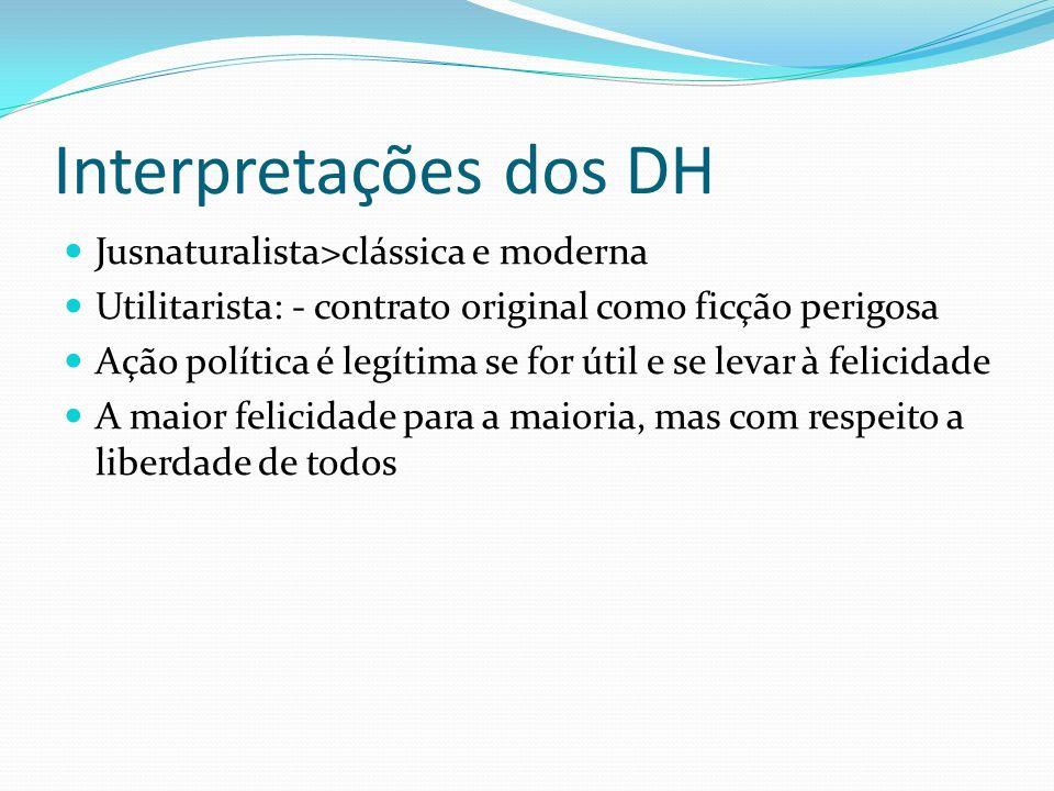Interpretações dos DH Jusnaturalista>clássica e moderna