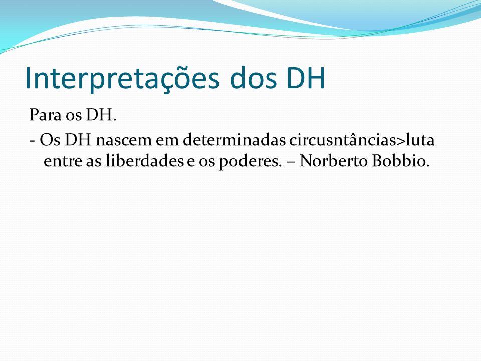 Interpretações dos DHPara os DH.