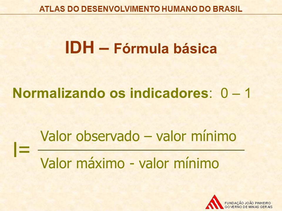 I= IDH – Fórmula básica Normalizando os indicadores: 0 – 1